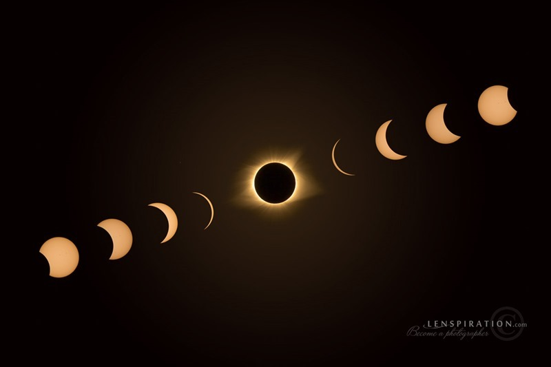 2017 Total Solar Eclipse Collage