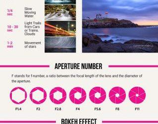 Photography Exposure Cheat Sheet!
